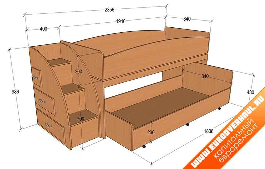 Схема двухъэтажной кровати.