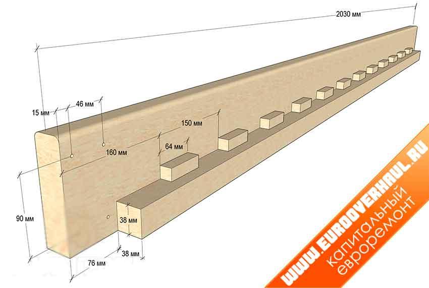 Конструкция и размеры доски несущей рамы.