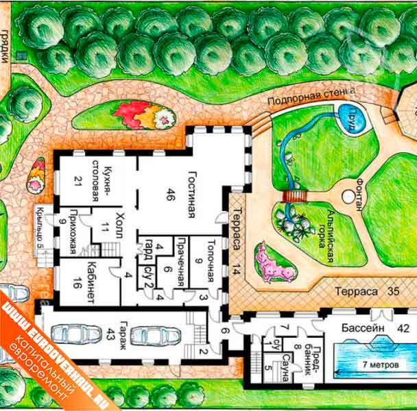 Как спланировать участок загородного дома фото.