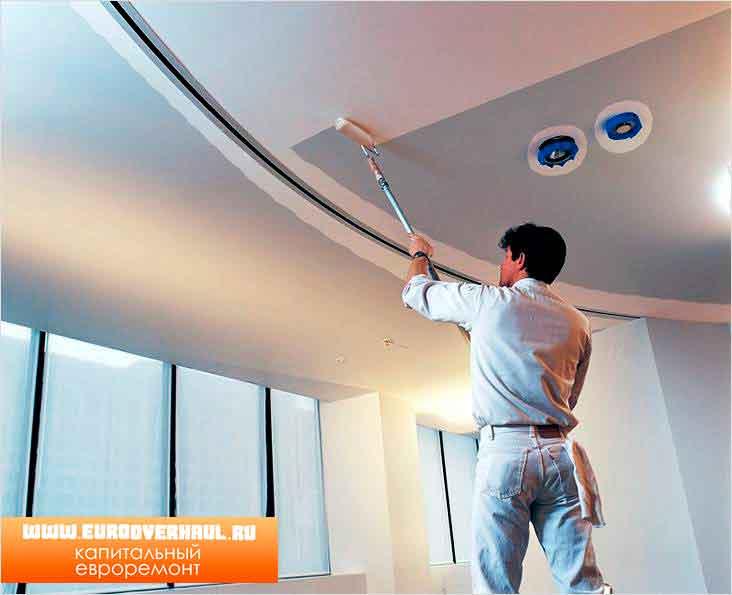 Как правильно покрасить потолок.