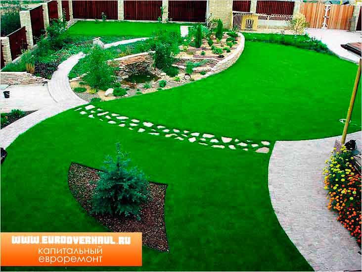 Дизайн двора частного дома фото.