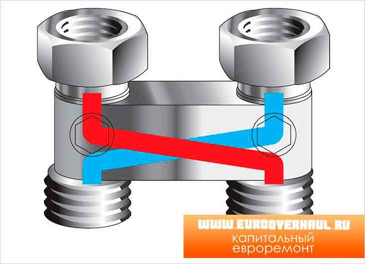 Радиаторы отопления с нижним подключением.