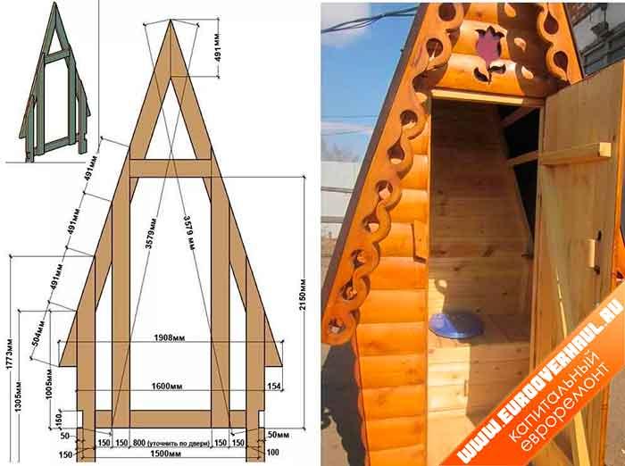 Чертеж конструкции дачного туалета
